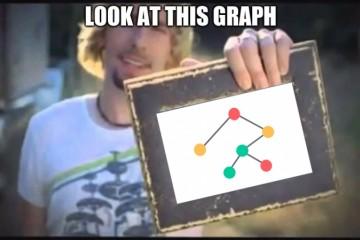 图神经网络还能这样学看新加坡小哥圈圈画画搞掂GNN