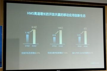 华为HMS最新进展发布全球开发者超150万使用超6万款