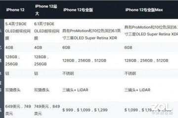iPhone12系列可能会推延发布拖延一个月