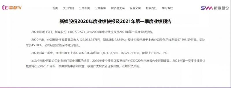 新媒股份2020年度业绩快报及2021年第一季度业绩预告出炉