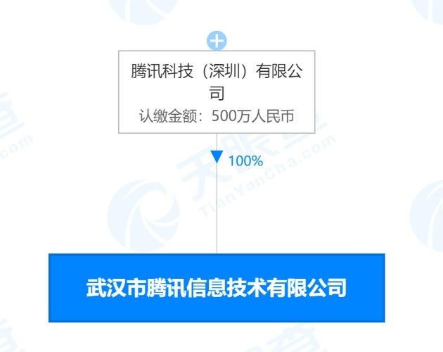 腾讯在武汉成立技术新公司注册资本500万