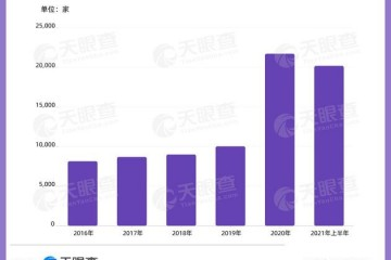 半导体产业链迎来黄金期我国今年上半年相关企业增量同比增长178%