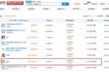 刘慈欣参股公司游族影业被冻结股权